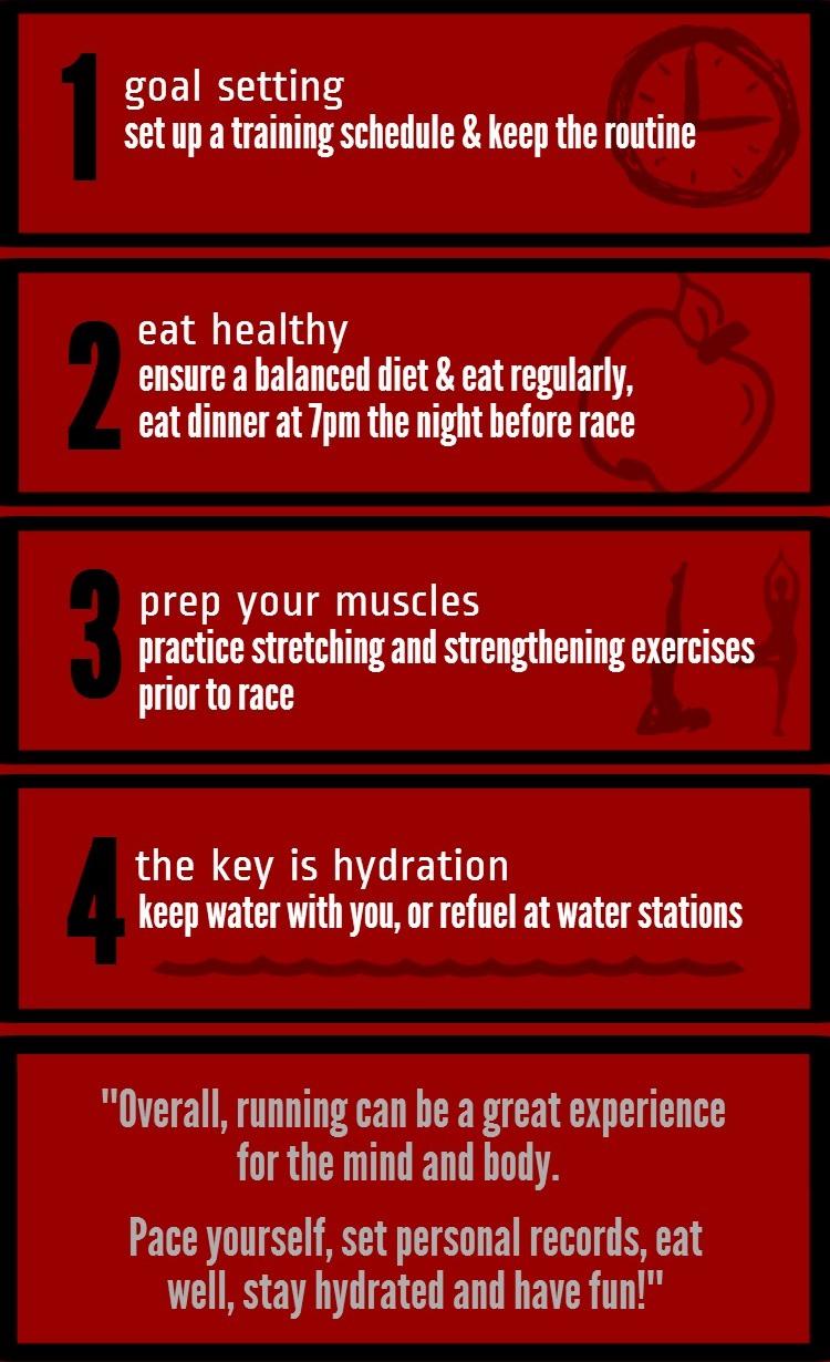 Infographic 5K Running Tips