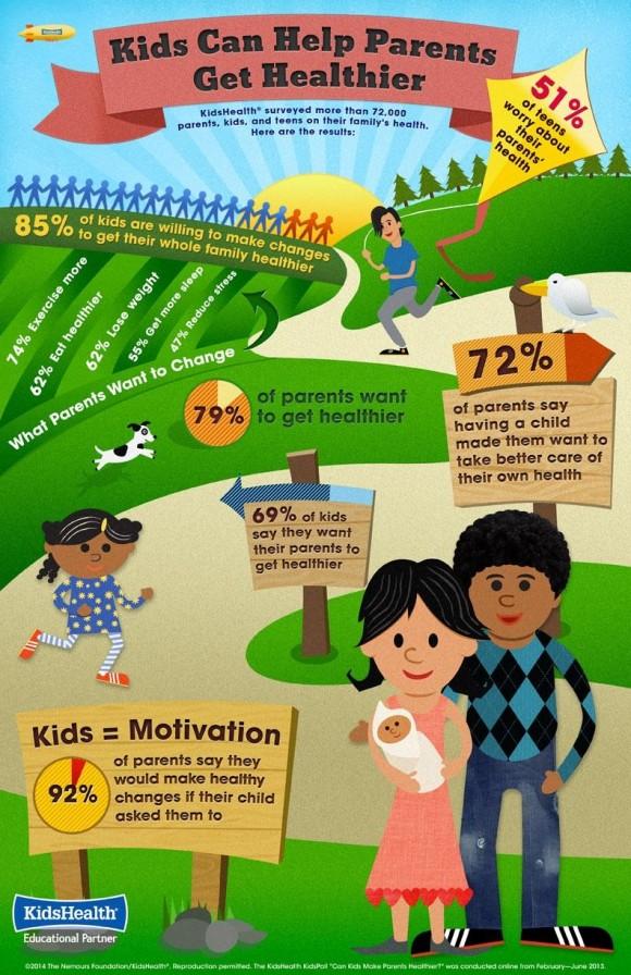 Kids Can Help Parents Get Healthier_April 2014_FINAL_PartnerVersion
