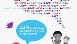 Infographic: Cyberbullying epidemic