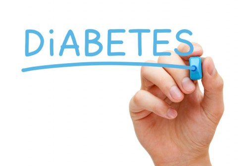1 in 3 to have diabetes by 2050