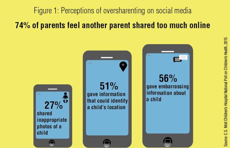 social media communication problems