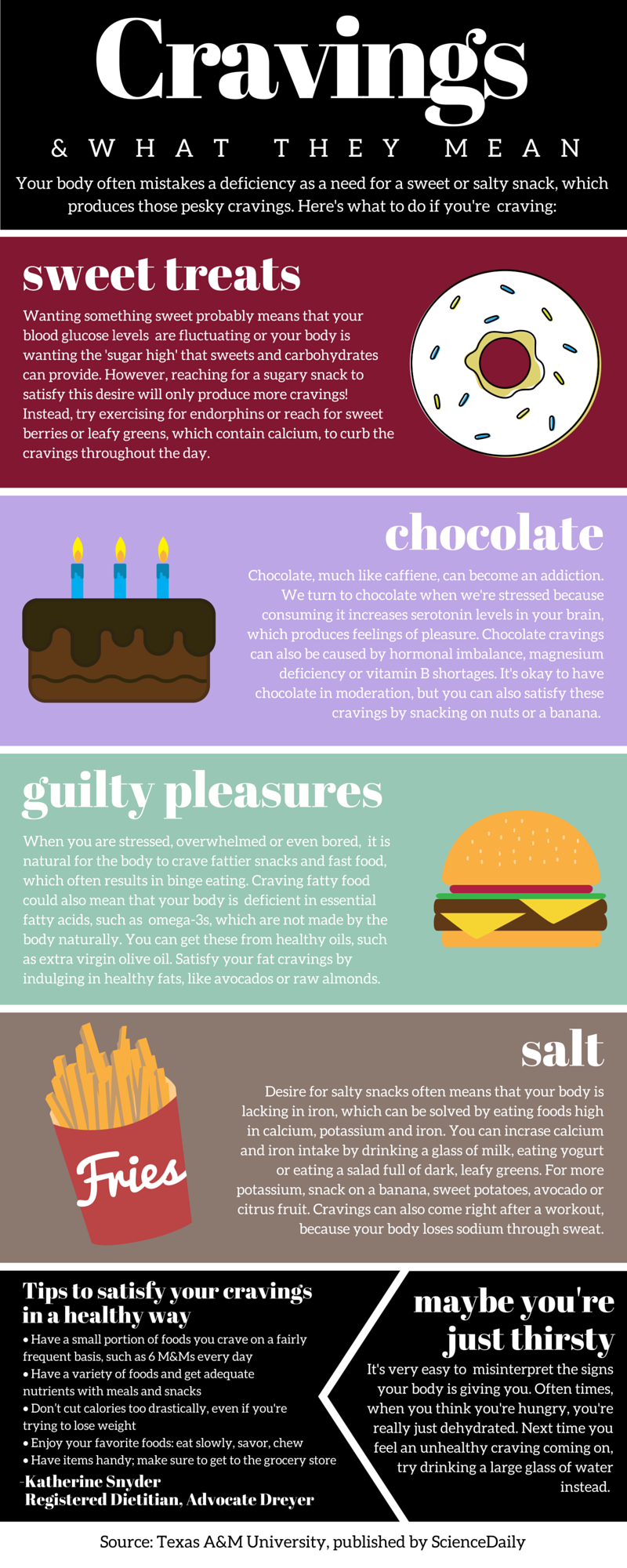 Cravings Infographic_Jessica Welsh final