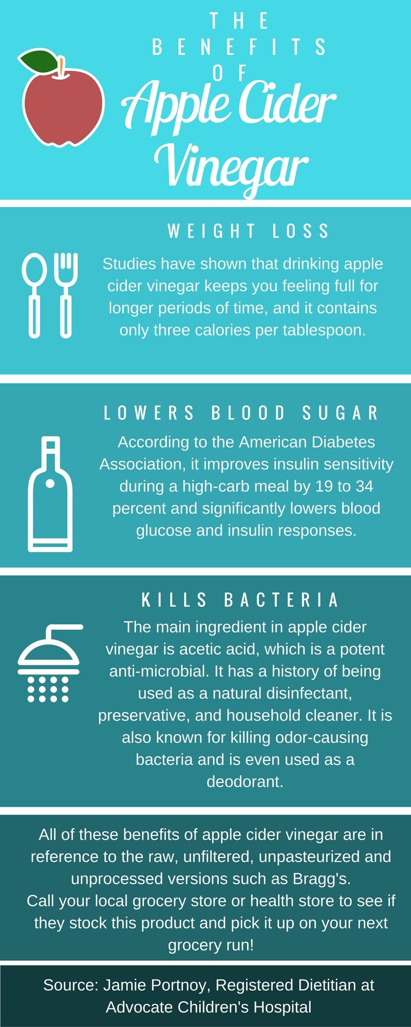Infographic: Benefits of apple cider vinegar   health enews