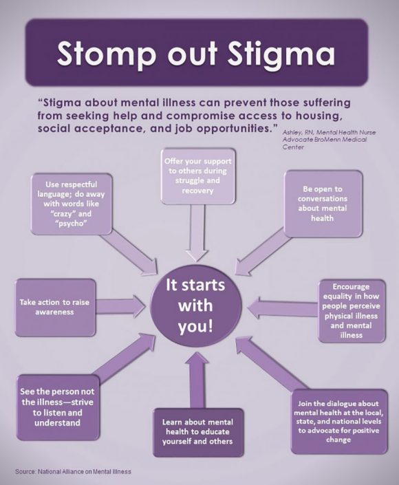 Here S How You Can Help Reduce Stigma Around Mental Illness My